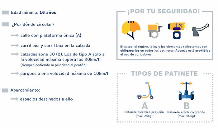 Normativa para circular en patinete eléctrico en diferentes ciudades 3