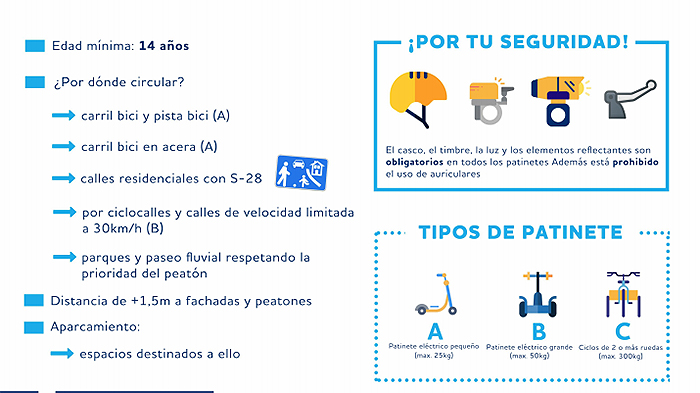 Normativa para circular en patinete eléctrico en diferentes ciudades 6