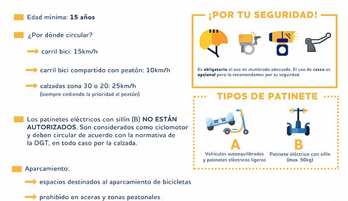 Normativa para circular en patinete eléctrico en diferentes ciudades 5