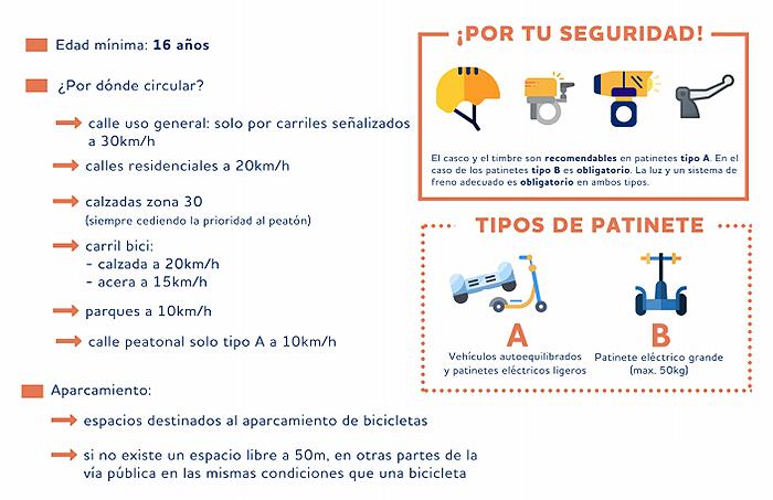 Normativa para circular en patinete eléctrico en diferentes ciudades 2